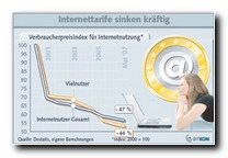 Internettarife sinken kräftig